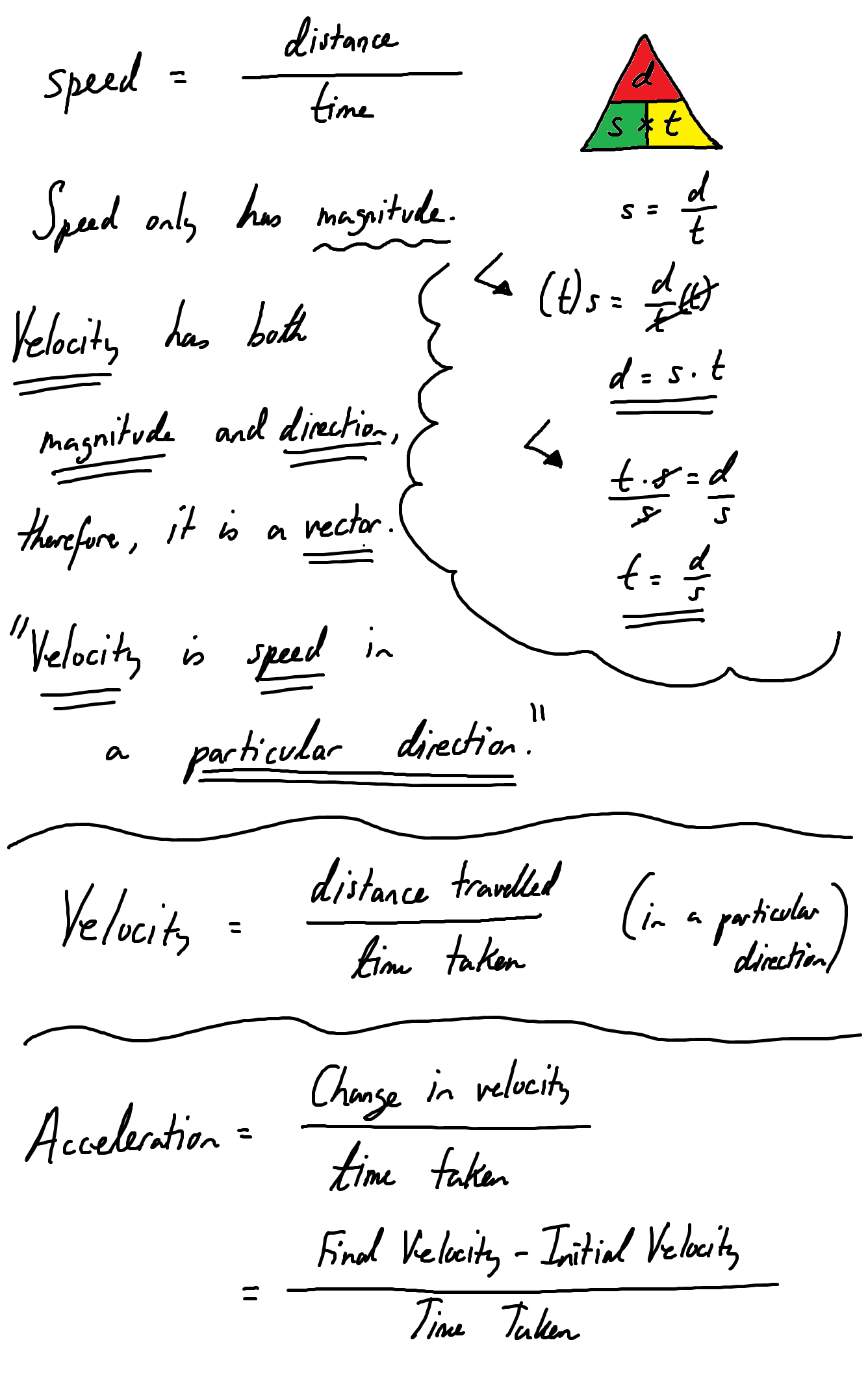 Speed Distance Time Velocity And Acceleration Science Worksheets Graphic Organizers Science Physics Notes