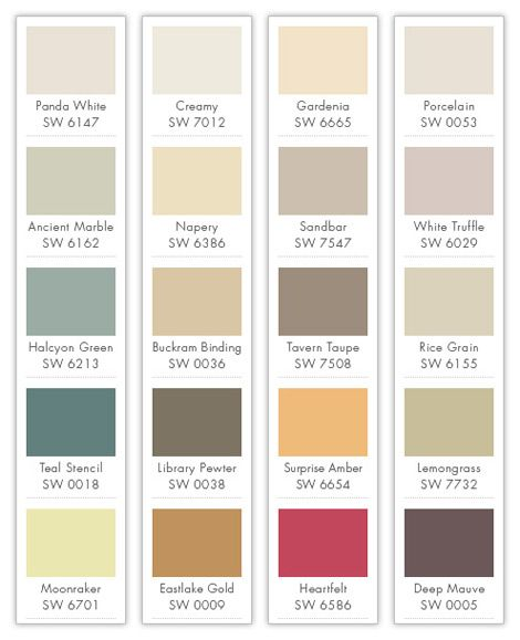 Colors For Bathrooms Please Note The Chart Above Is For