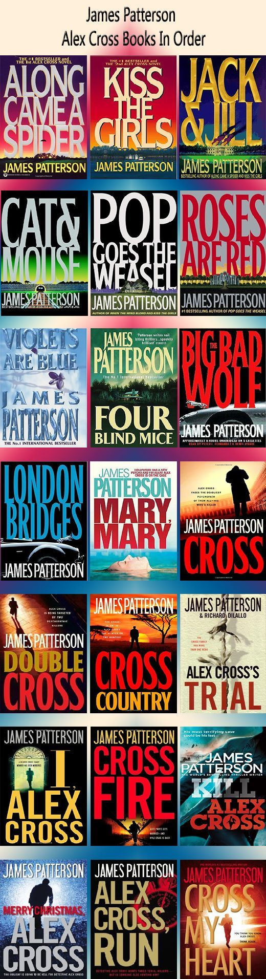 Alex Cross Books In Order By James Patterson Http Mysterysequels Com James Patterson Alex Cross Books In James Patterson Books James Patterson Mystery Books