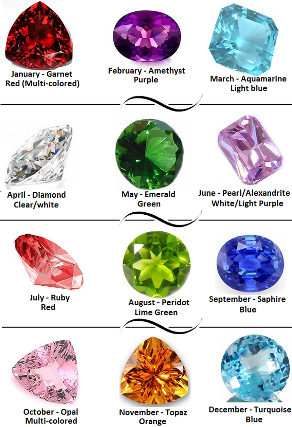 10 Meaningful Gifts To Give A Bereaved Parent Michaela Evanow Birth Stones Chart Birthstone Colors Birthstone Colors Chart