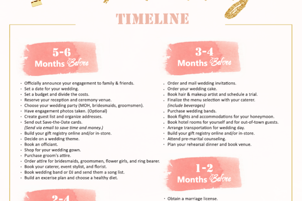 6 month wedding planning timeline - Aisle Perfect   Wedding planning timeline, Mail wedding ...