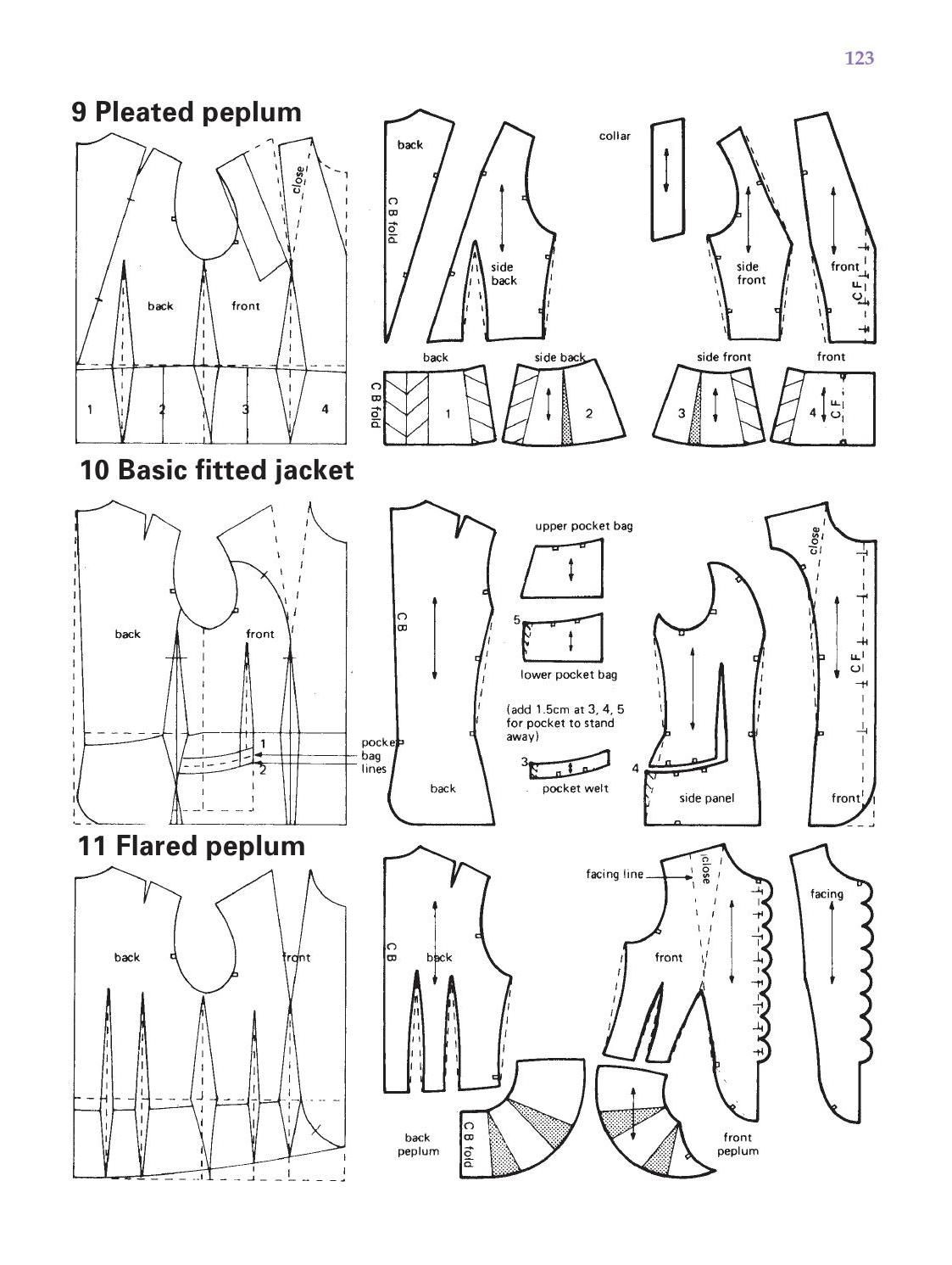 Clippedonissuu From Metric Pattern Cutting For Womens
