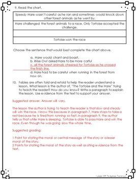3rd Grade Reading Tests Reading Comprehension | third grade ...
