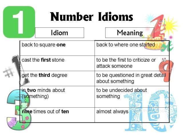 Number Idioms.