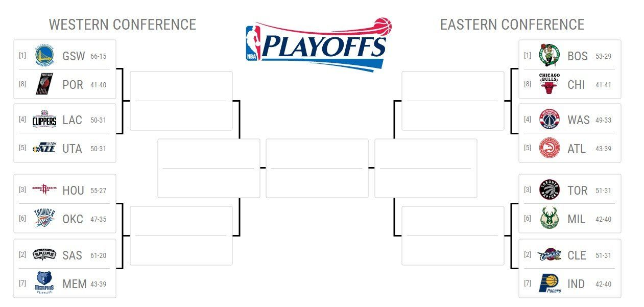 image regarding Nba Playoff Printable Bracket known as The NBA playoff bracket is established LifeLog-Organization Nba