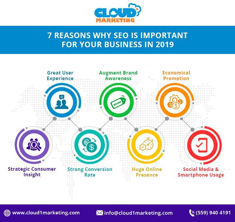 Seo La Digital Marketing Digital Marketing Agency Social Media Insights