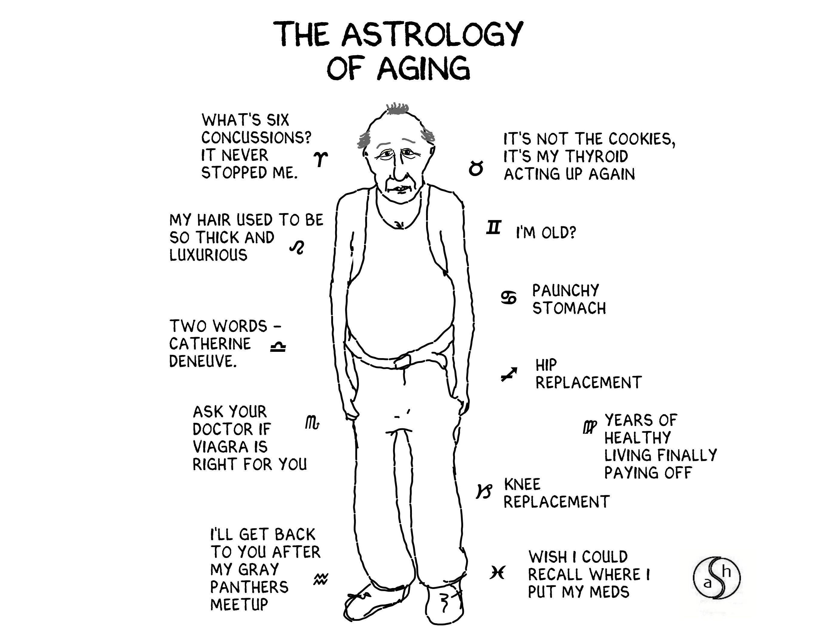 Astrology Cartoons  Google Search