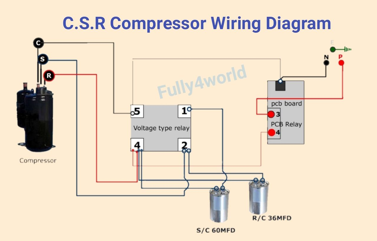 C S R Compressor Wiring Diagram With Voltage Type Relay Fully4world 4 961 Total Views 1 Views Today In 2020 Diagram Compressor Relay