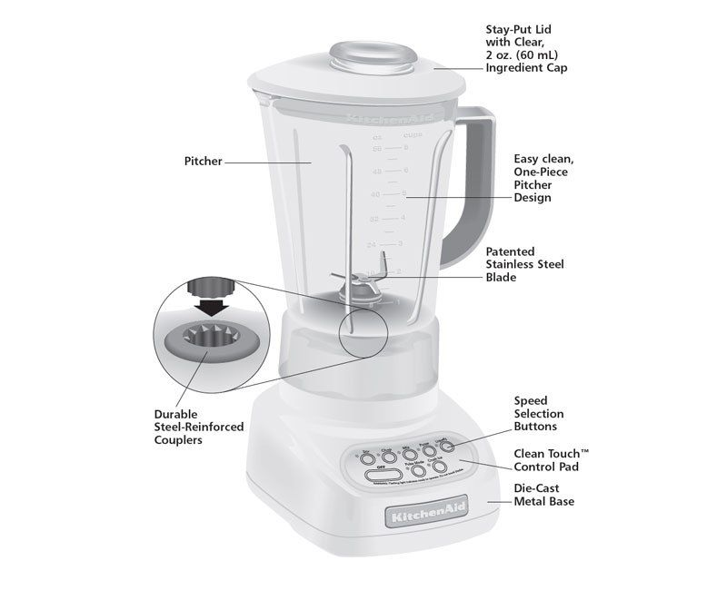 Kitchenaid Mixer Parts Diagram In Addition Kitchenaid Blender Parts