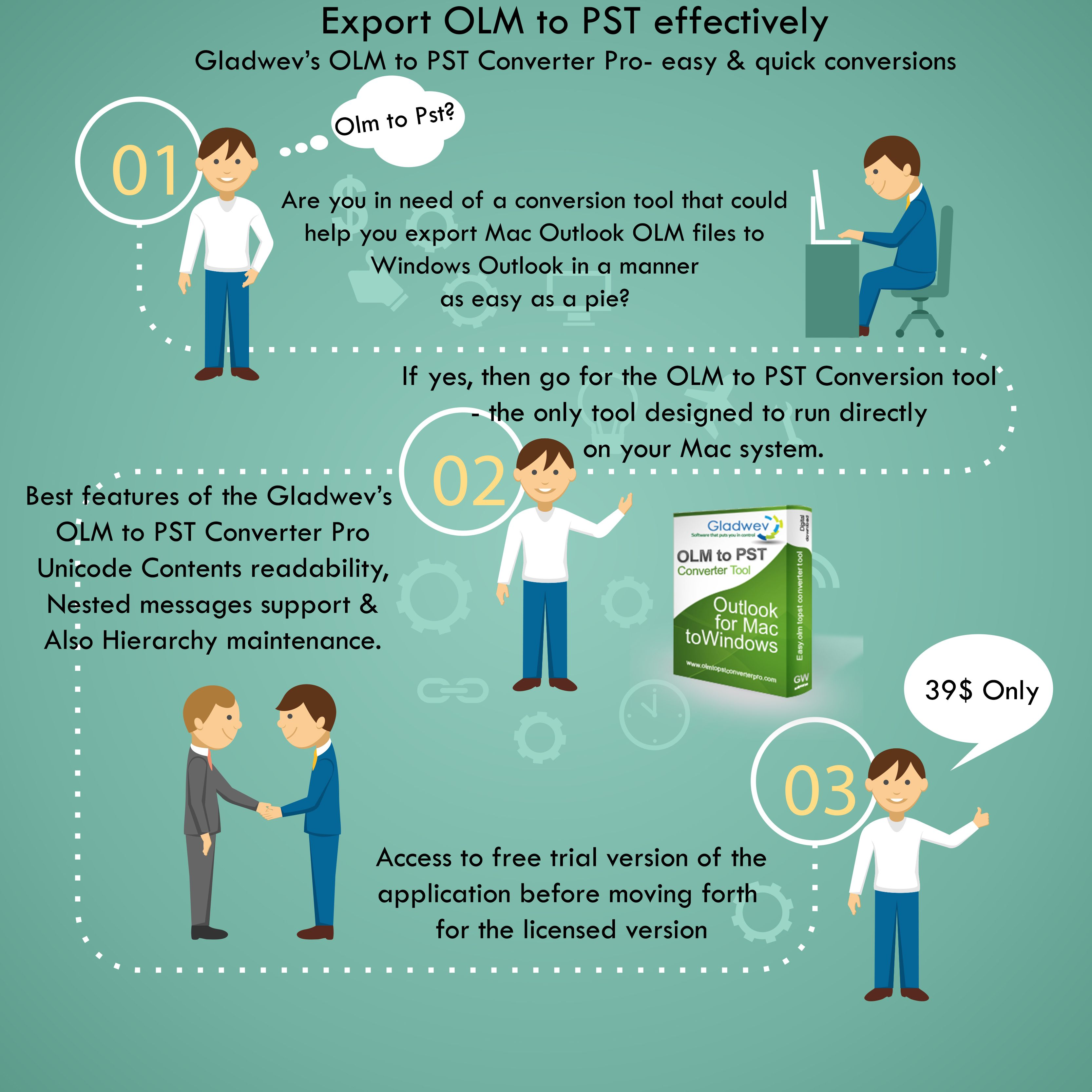 OLM to PST Converter is the ultimate requirement for a