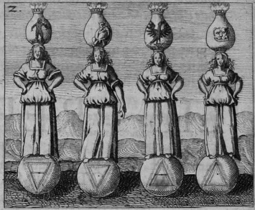 Image result for alchemy four elements
