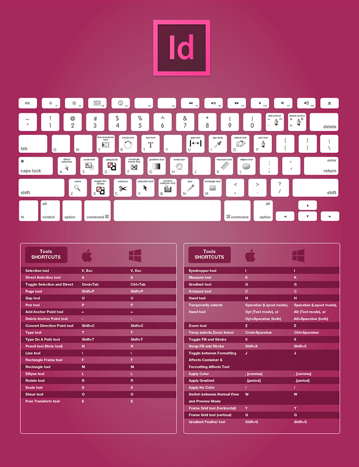 17 Best images about keyBoard on Pinterest | Theater, Adobe and Mice