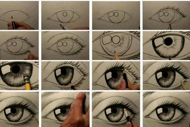 How To Draw Eyes Step By Step With Pencil