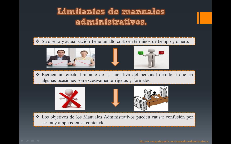 Limitantes de los manuales administrativos Sencillo, Permitiendo, Formas