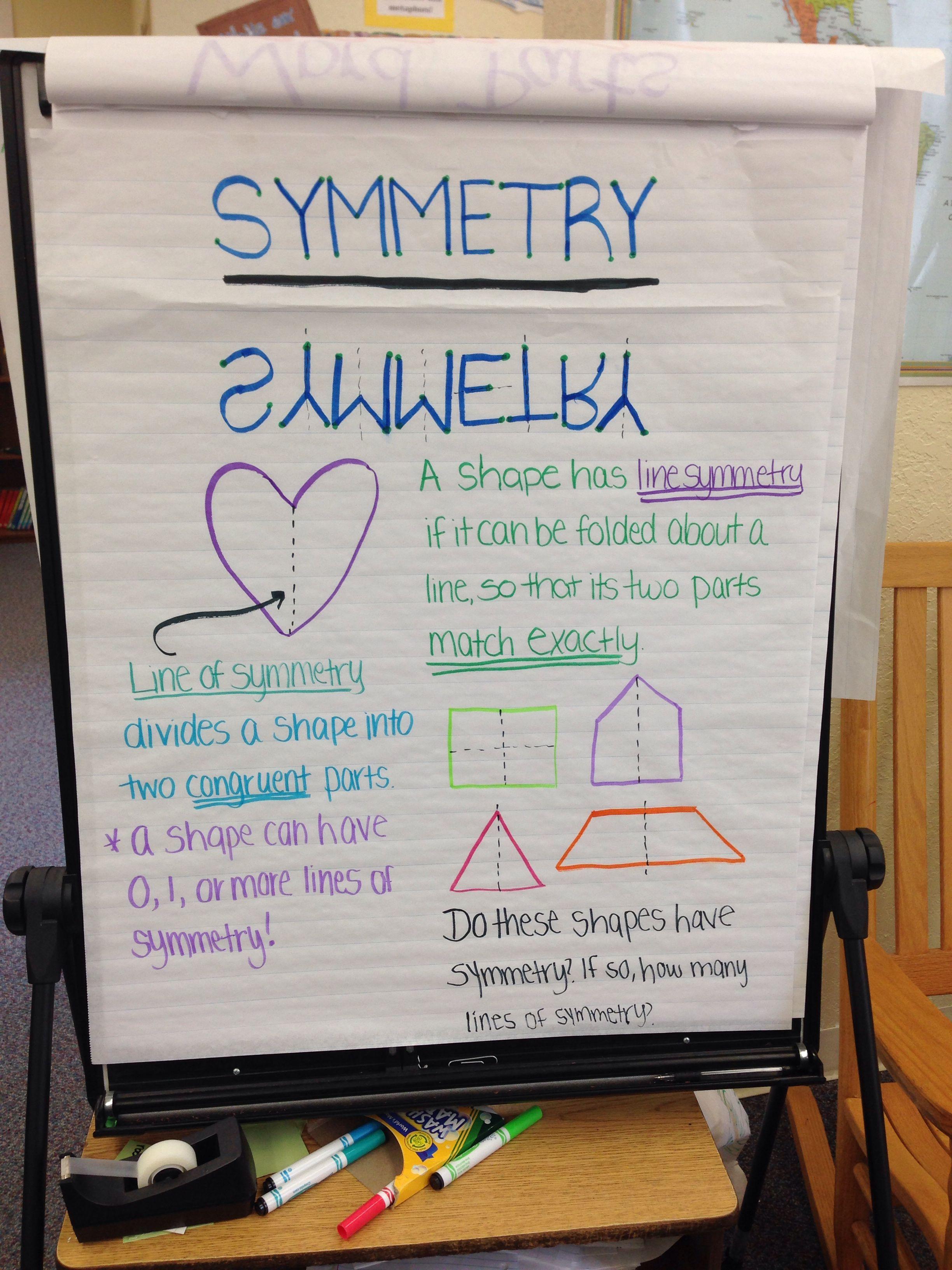 Math Anchor Chart Symmetry