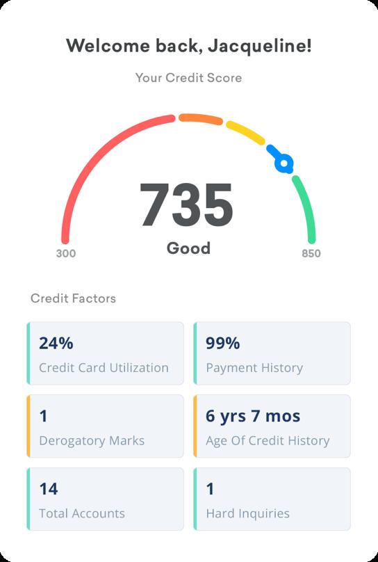 My Credit Score Credit Karma Credit Score Check Credit Score