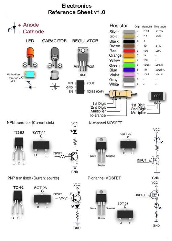 Electronics Reference Details | Technology | Pinterest | Diy ...