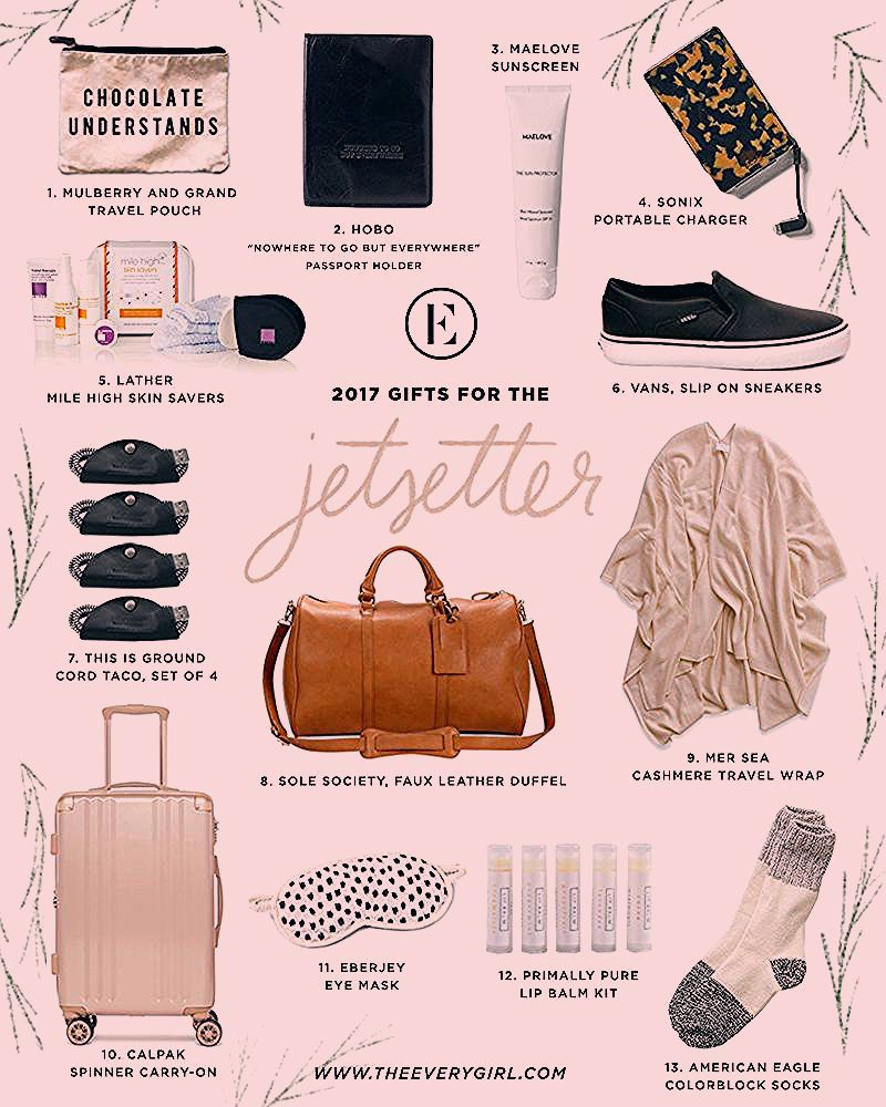 Photo of The Everygirl's 2017 Budget-Friendly Holiday Gift Guide