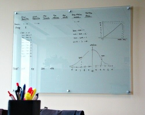 Magnetic Glass Writing Boards Repinned By Coastalcoffeehouse Com Glass Dry Erase Board Glass Dry Erase Dry Erase Board
