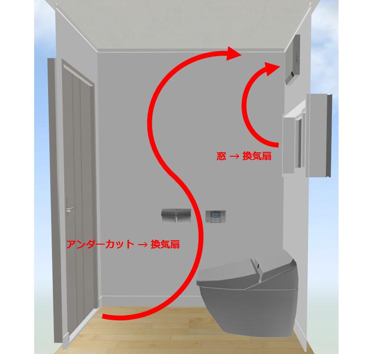 トイレに窓は不要でした 不要どころか無い方が良い トイレ トイレ インテリア インテリア 収納