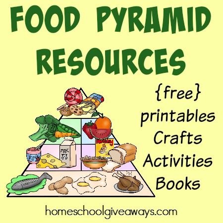 kids will love learning about the food pyramid and getting healthy with these great resources includes free printables crafts activities and books