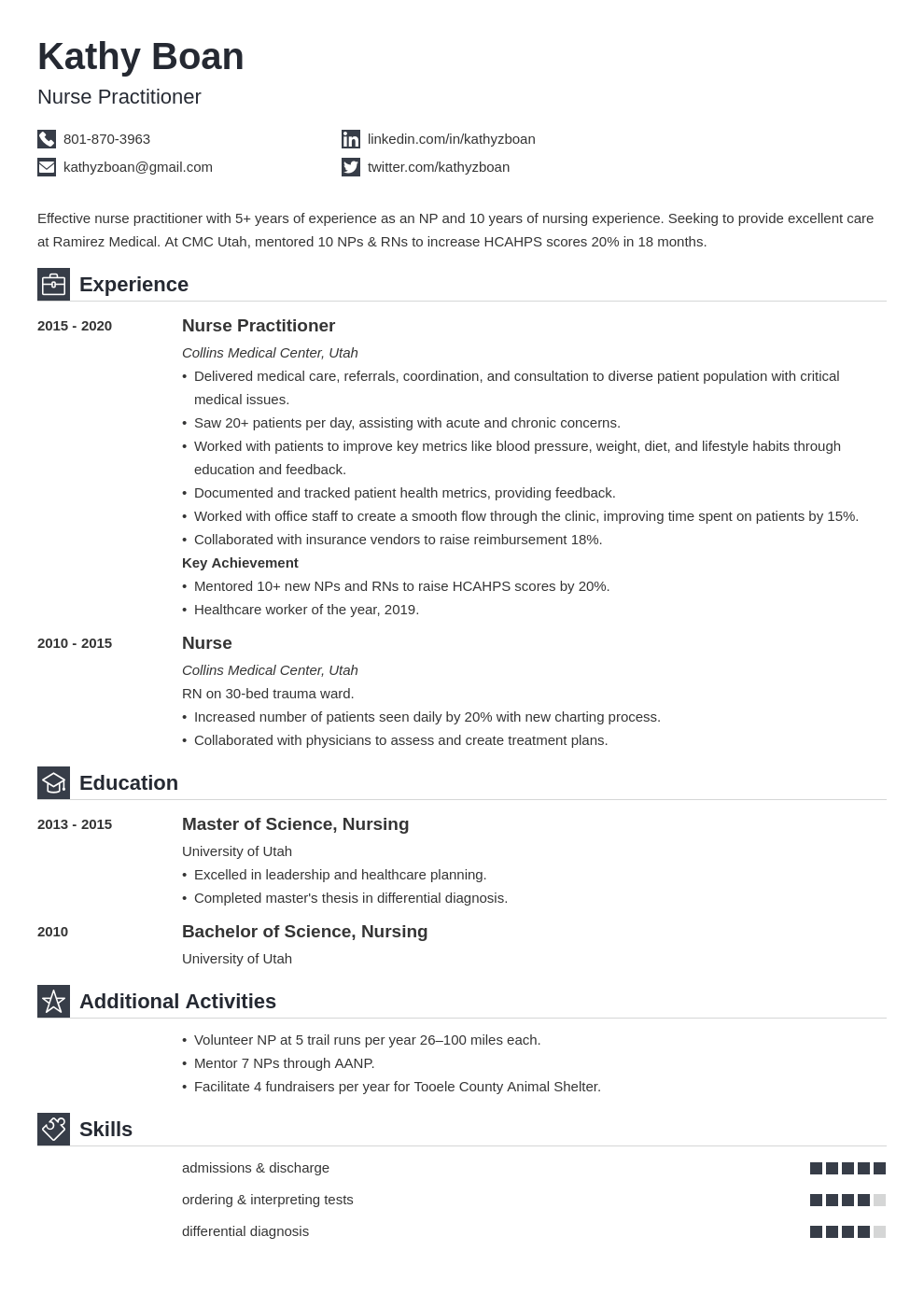 nurse practitioner resume example template iconic in 2020