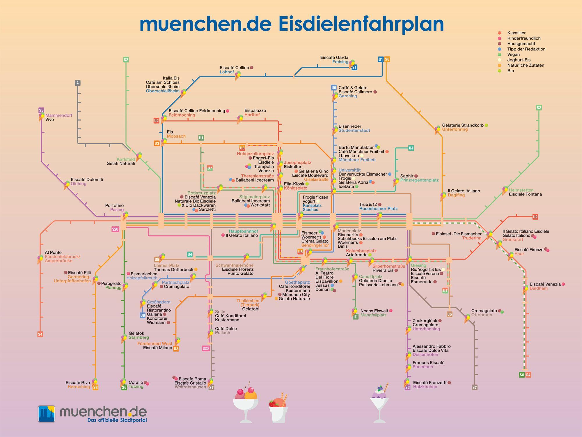 Eisdielenfahrplan Munchen 2015 Das Offizielle Stadtportal Muenchen De Munchen Tipps Munchen Sylt Tipps