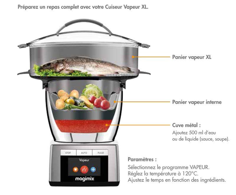 Présentation du cuiseur vapeur XL pour robot Cook Expert ...