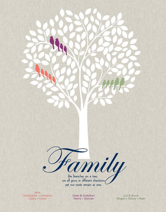 Like Branches on a Tree Personalized Family Quote Tree ...