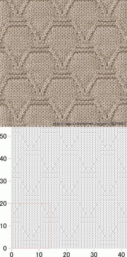 узоры для вязания | Strickmuster, Stricken und Muster