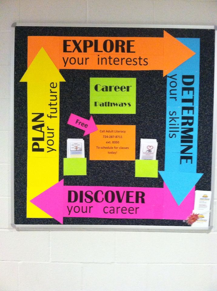 Career Pathways | Adult Literacy Bulletin Boards | Pinterest