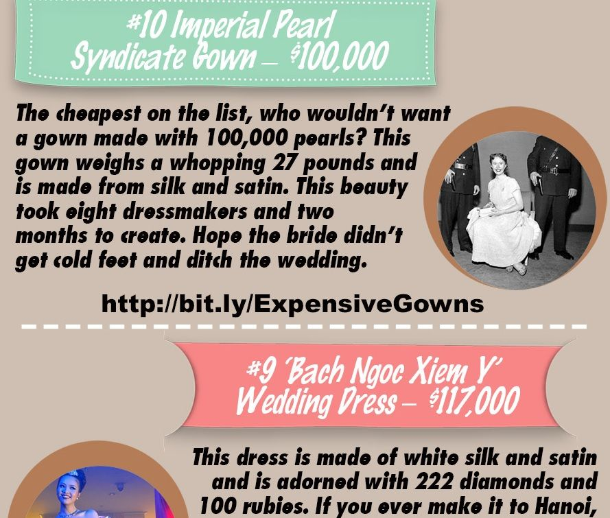 Top Ten Most Expensive Wedding Gowns [Infographic]
