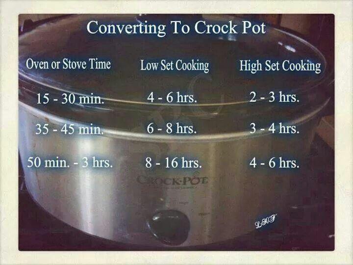 Crock Pot knowhow