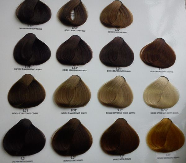 Alfaparf Color Wear Evolution Tone On Tone Hair Color Http