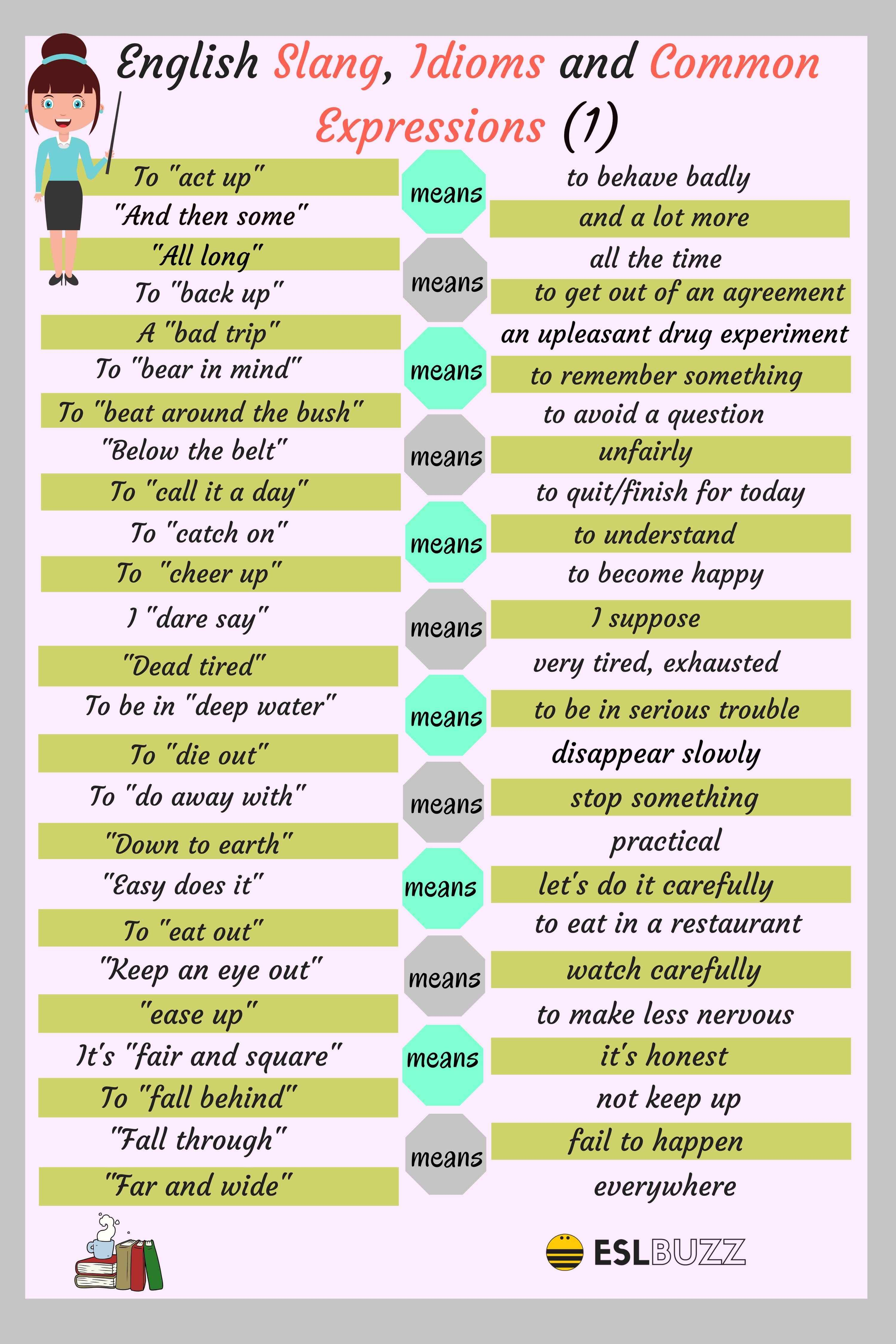 Best Idiomatic Expressions Idiomatic Expressions Revision