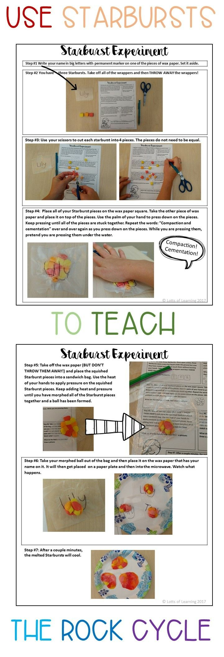 Rock Cycle Lesson With Starbursts Hands On Homeschool Approved Rock Cycle Middle School Science Experiments School Science Experiments