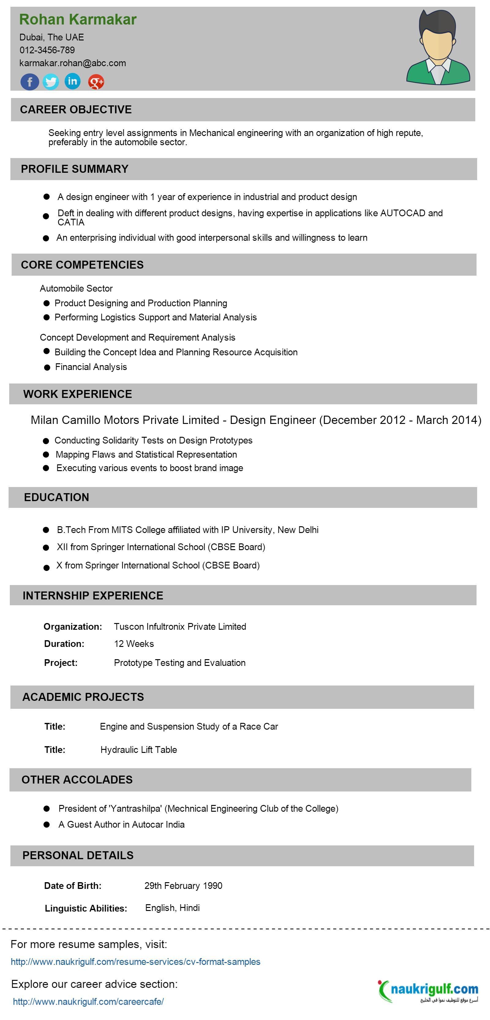 Pin On Resume Format