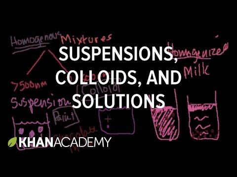 Suspensions Colloids And Solutions Chemistry Khan Academy