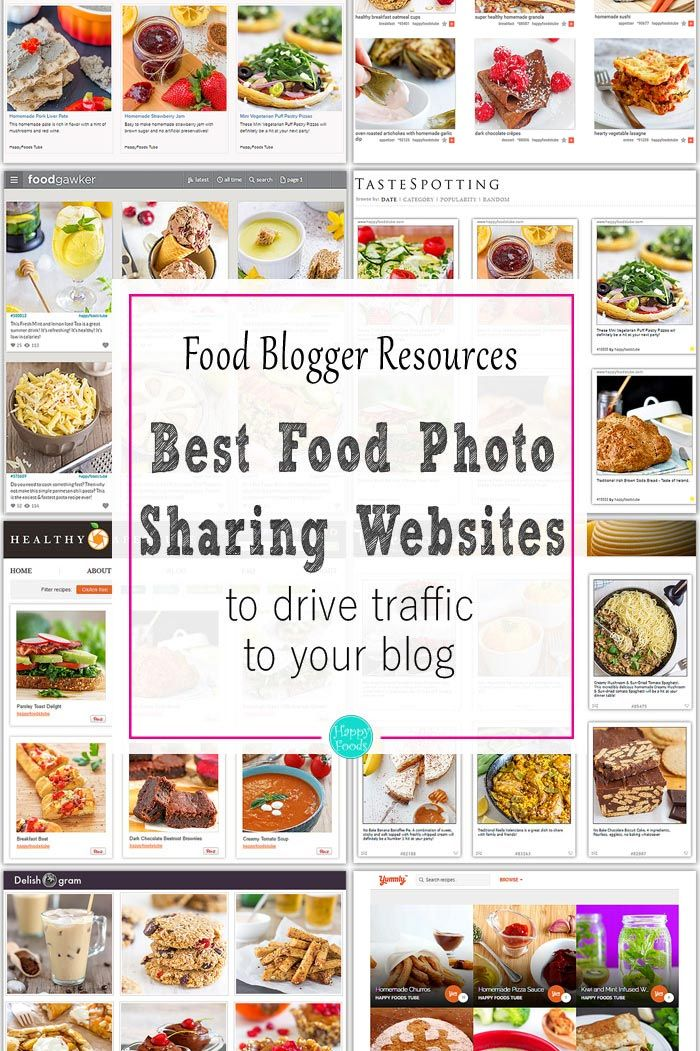 Best Food Photo Sharing Websites For Food Bloggers Food Blogging
