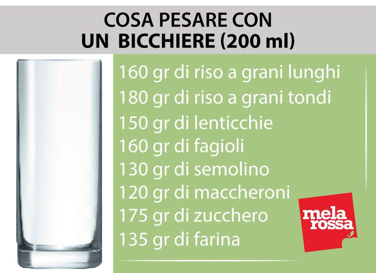 Cosa Pesare Con Un Bicchiere Peso Trucchi Per Cucinare Consigli Alimentari