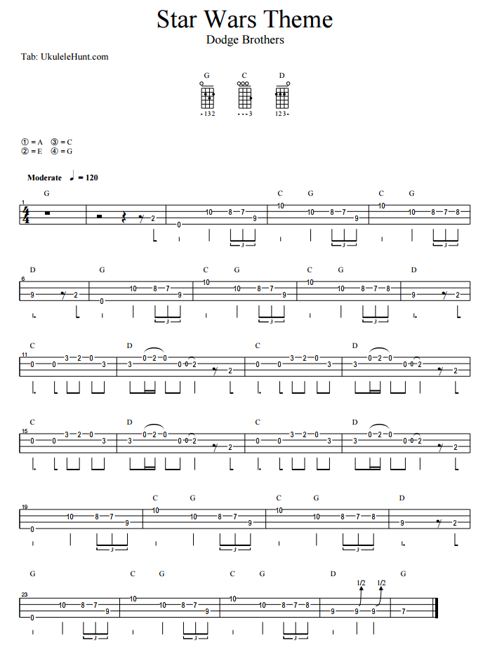 Ukulele Picking Pattern - Star Wars theme. | Ukulele Sheet music ...