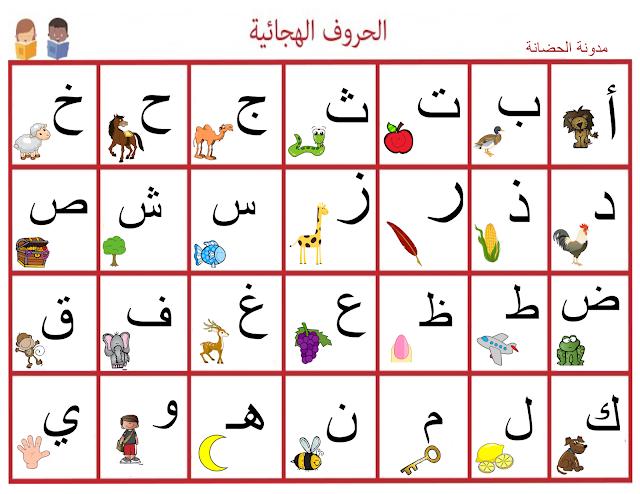 الحروف الهجائية العربية بالصور من الالف الى الياء Learning Arabic Busy Book Teaching English