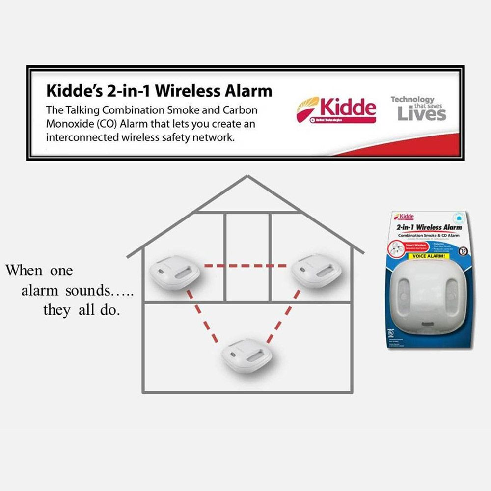 Kidde 2 In 1 Battery Operated Wireless Combination Fire Smoke And Carbon Monoxide Alarm With Voice 3 Pack With Images Carbon Monoxide Alarms Home Depot Battery Operated