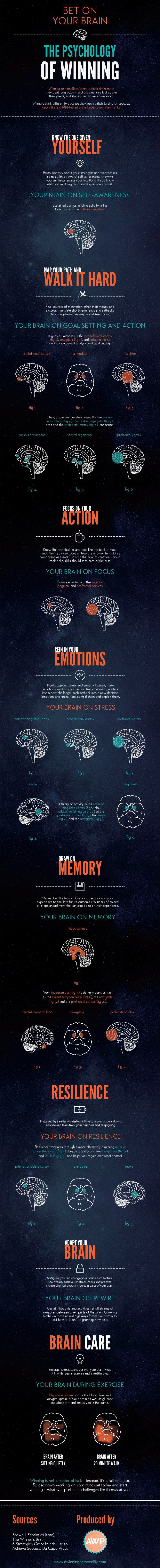 8 Secrets to Create a Failure-resistant Brain  [by A Winning Personality -- via #tipsographic]. More at tipsographic.com