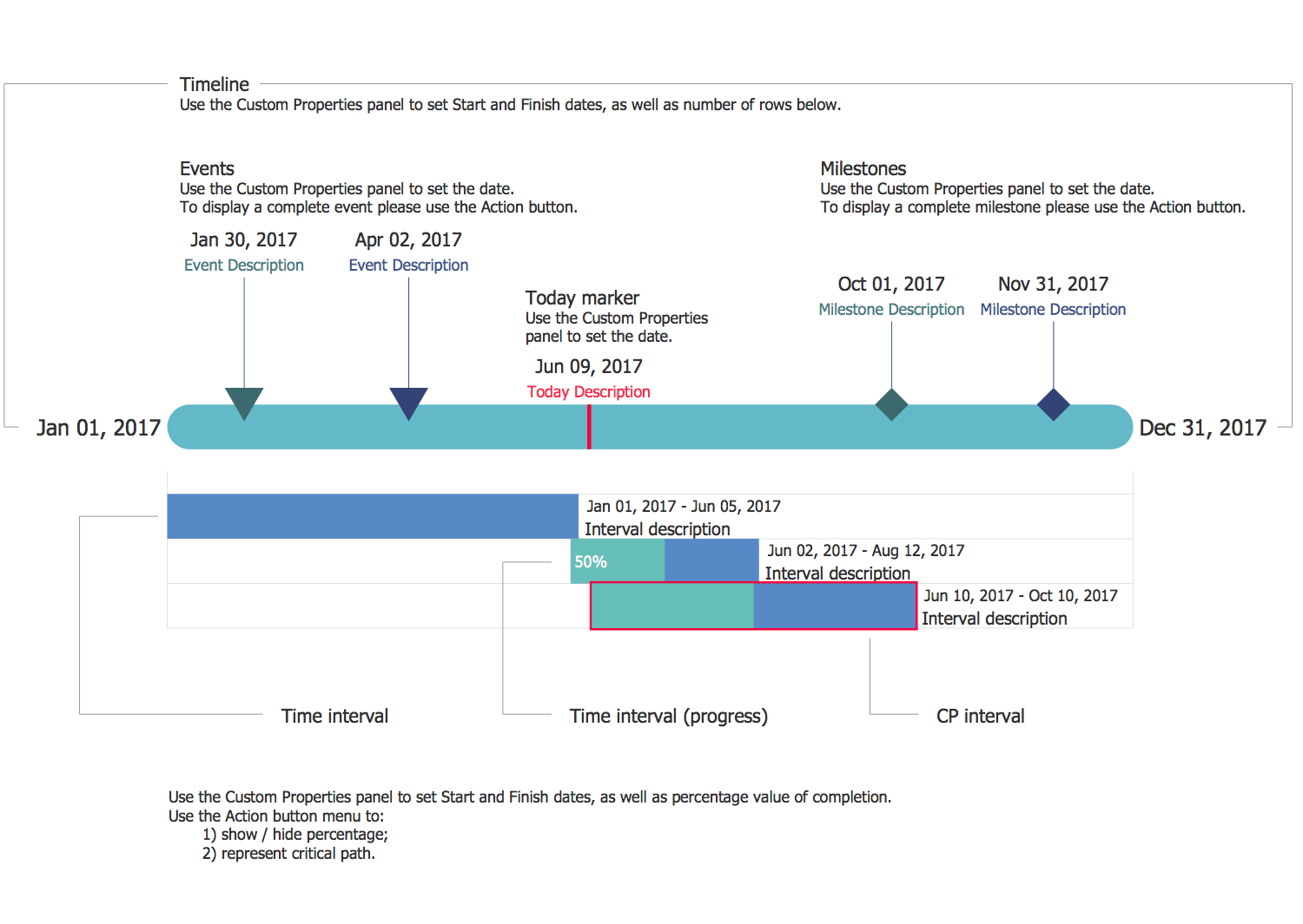 Timeline #Diagram you see on this page was created in #ConceptDraw ...