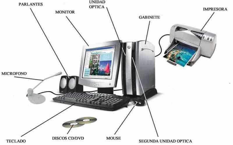 Resultado De Imagen Para Partes De Una Computadora Electronic Products Lamp Home Decor