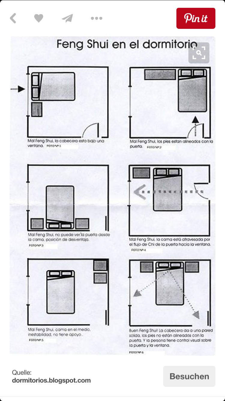 Feng Shui fürs Schlafzimmer | L\'Espace in 2019 | Schlafzimmer ...
