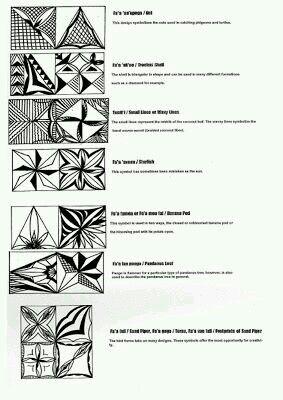 Tribal Patterns 2 Polynesian Tattoo Meanings Hawaiian Tattoo Samoan Tattoo