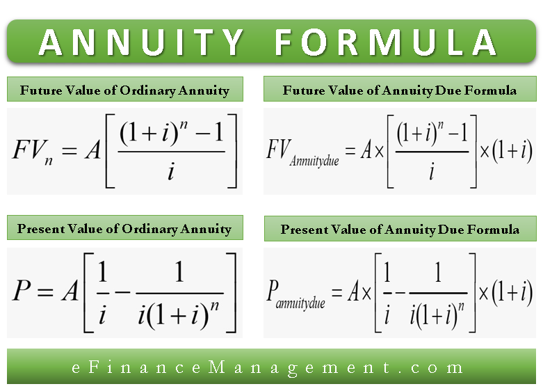 Annuity Formula Present Future Value Ordinary Due Annuities Efm In 2020 Annuity Formula Annuity Money Concepts