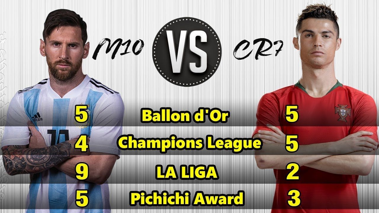 Lionel Messi Vs Cristiano Ronaldo Awards Trophy Achievements Lionel Messi Messi Vs Ronaldo Messi Vs